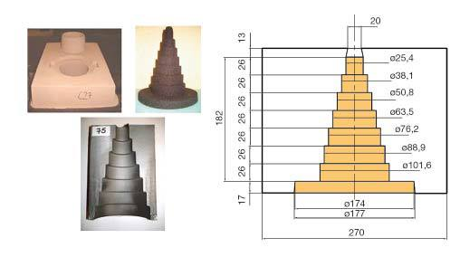 Eprouvette step-cone.