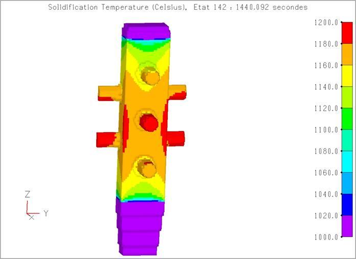 Simulation thermique du porte noyau - QuikCAST.