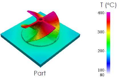 Simulation de fusion laser sur lit de poudre.