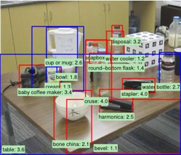 Deep learning - reconnaissance objets sur une image (intelligence artificielle).