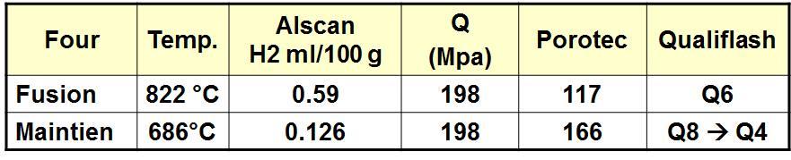 Qualité métal - état de référence.