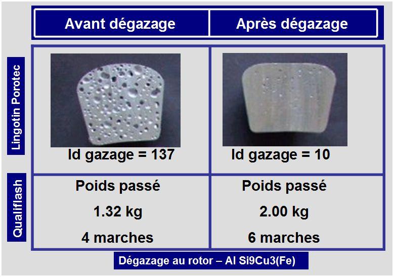 Dégazage rotor et influence sur les oxydes et l'indice de gazage.