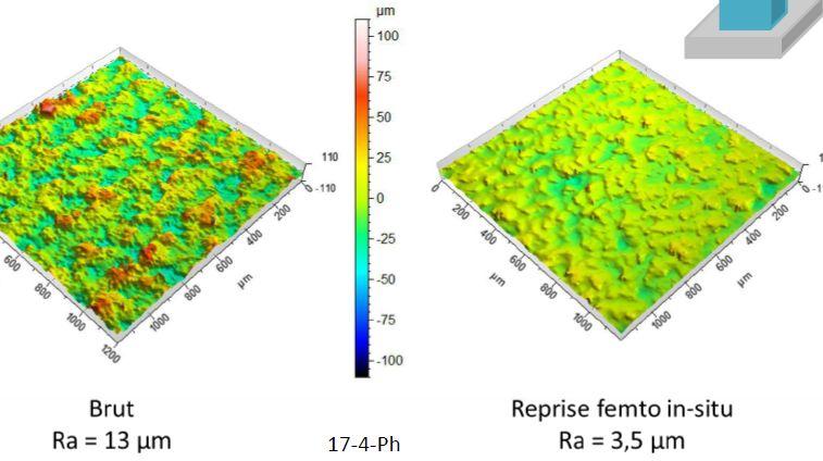 Parachèvement en farication additive 3D Hybrid - laser femto seconde - source Manutech.