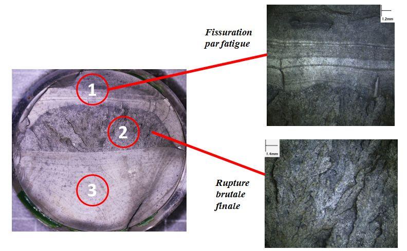 Goujon en acier et deux zones de fatigue et une zone de rupture centrale.