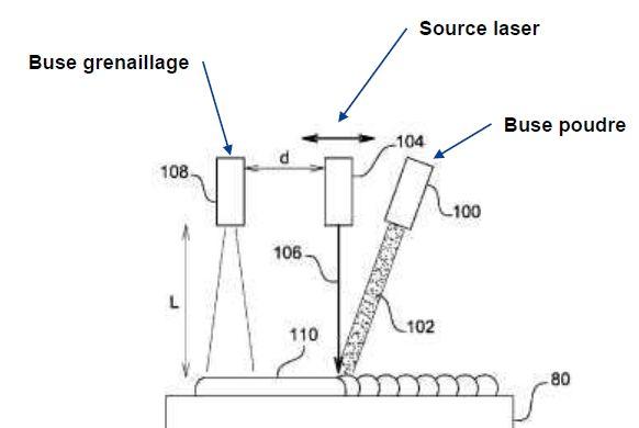 Laser couplé à du micro-grenaillage in situ - source SAFRAN.