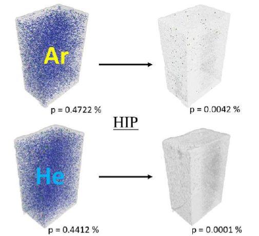 Parachèvement - porosité après HIP avec gaz hélium et argon - Source Linde.