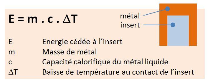 Insertion à la coulée : Énergie cédée à l'insert par le métal de la matrice.