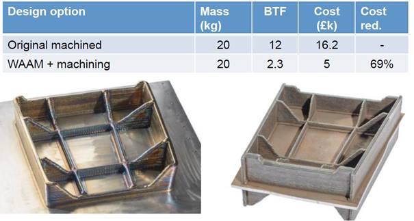 Comparatif de pièce en usinage et en WAAM - source Université de Crandfield.