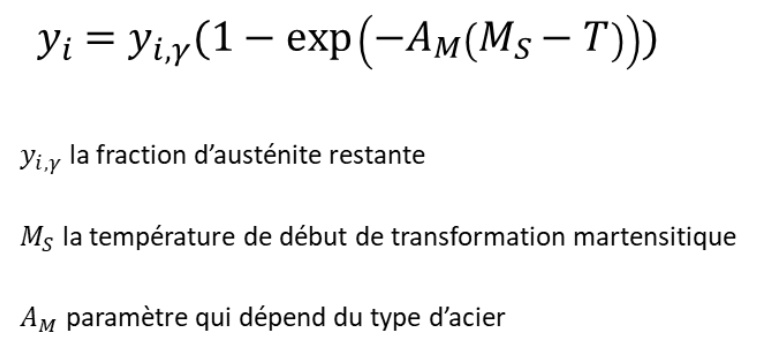 Fraction transformée de martensite lors de la trempe selon Koistinen et Marburger.