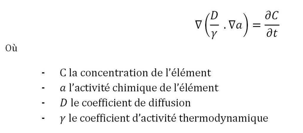 Modélisation de la diffusion d'éléments chimique carbone.
