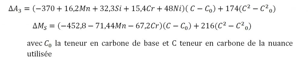 Modification de A3 et MS fonction de la teneur en carbone et éléments d'alliage.