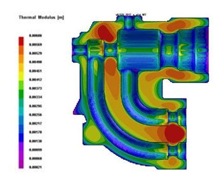 Module thermique de la pièce seule - simulation numérique de solidification.