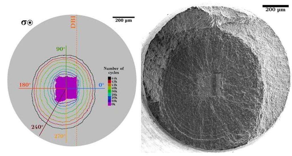 GIGADEF - Fractographie en MEB après test in situ sous rayonnement synchrotron..