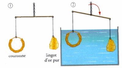 Mesurer la quantité d'or dans les objets précieux - poussée d'Archimède.