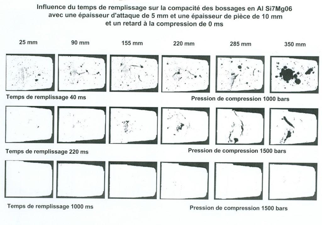 Squeeze casting indirect - impact de la distance à l'attaque et du temps de remplissage.