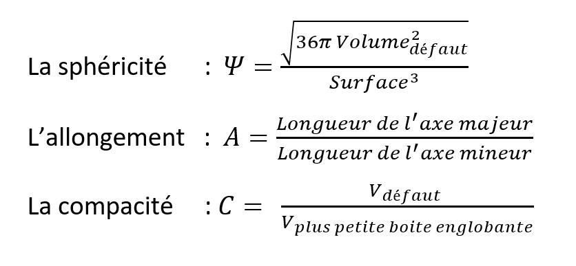 Les trois caractéristiques retenues pour différencier les défauts.
