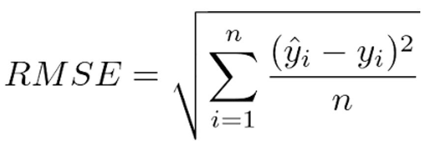 RMSE, metric de mesure de l erreur de prédiction du réseau de neurones récurrents LSTM.