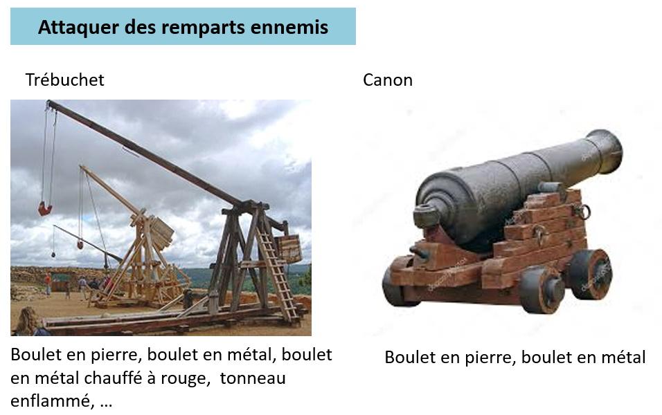 Attaquer des remparts avec un trébuchet ou un canon.