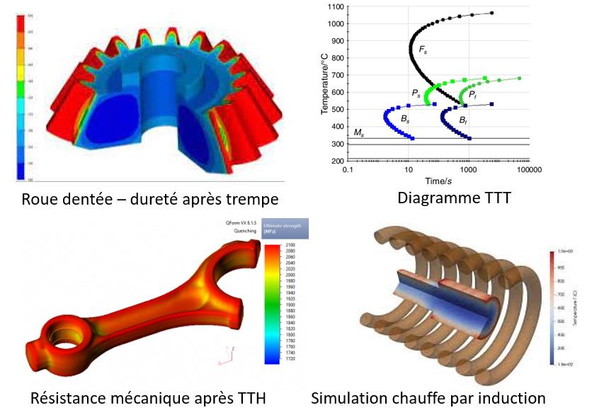 Simulation du traitement thermique des pièces - métallurgie numérique.