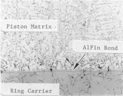 Alfin intermétallique process d'un piston aluminium.